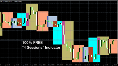 Photo of 100% Free – 4 Sessions MT4 Indicator
