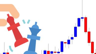 Photo of 4 Main Trading Strategies