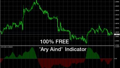 Photo of 100% Free – Ary Aind MT4 Indicator