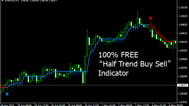 Photo of 100% Free – Half Trend Buy Sell MT4 Indicator