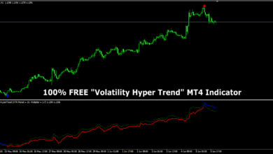 "Photo of 100% FREE – ""Volatility Hyper Trend"" MT 4 Forex Indicactor"