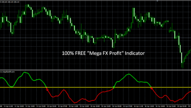"Photo of 100% FREE ""Mega FX Profit"" MT4 Forex Indicator"