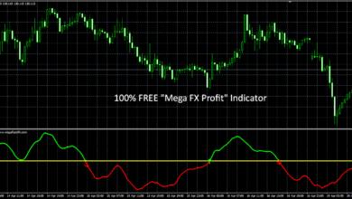 """Photo of 100% FREE """"Mega FX Profit"""" MT4 Forex Indicator"""