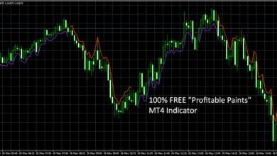 "Photo of 100% FREE ""Profitable Paints"" Forex Indicator – No Repaint"