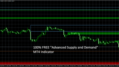 """Photo of 100% FREE """"Advanced Supply Demand"""" Non-repainting MT4 Forex Indicator"""