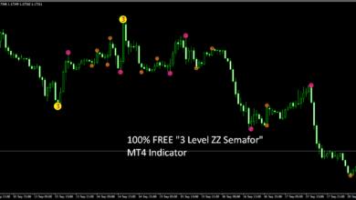 """Photo of 100% FREE """"3 Level ZZ Semafor"""" MT4 Forex Indicator"""
