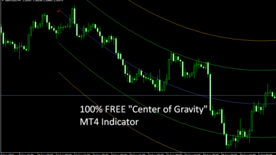 """Photo of 100% FREE """"Center of Gravity"""" MT4 Forex Channel Indicator"""